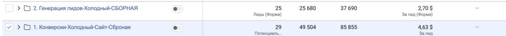 Кейс продвижения в Инстаграм: доставка машин